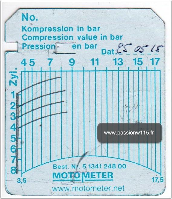 Vérification des compressions - Mercedes 200 /8 W115 1972 www.passionw115.fr
